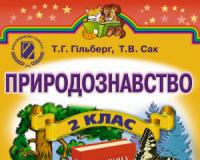 Підручники для школи Природознавство  2 клас           - Сак Т. В.