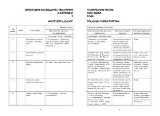 Підручники для школи Музичне мистецтво  7 клас           - Кондратова Л. Г.